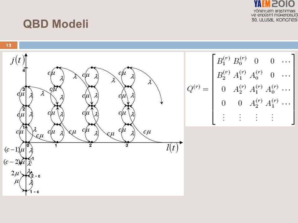 12 QBD Modeli