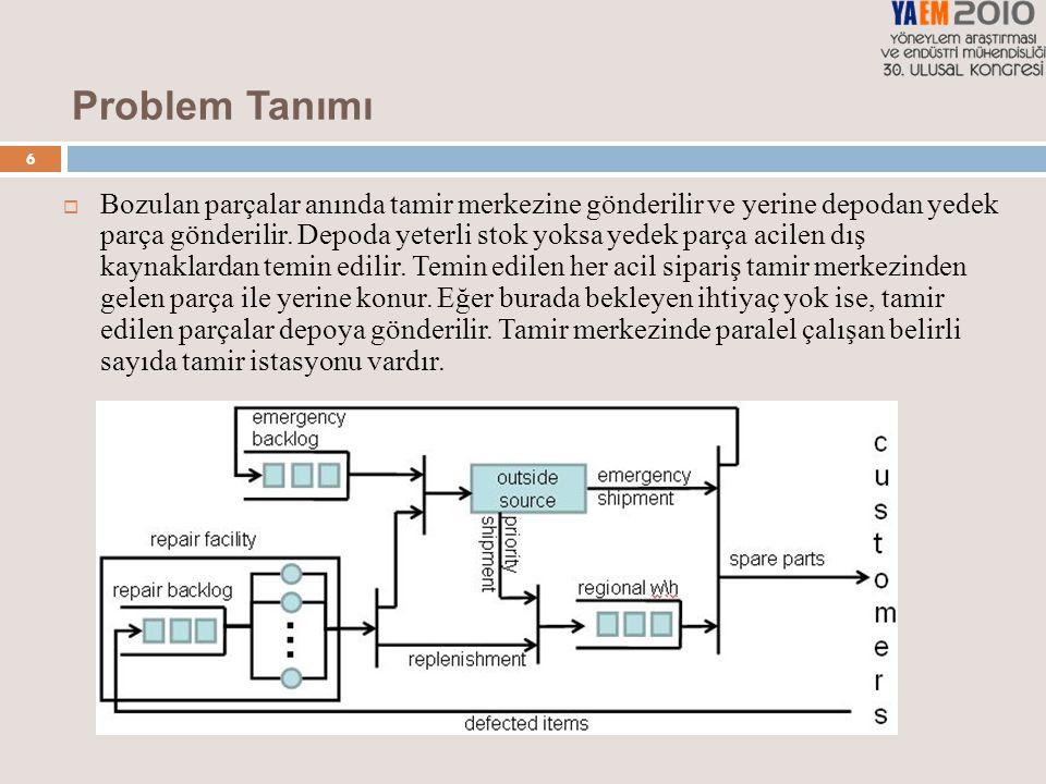 7 Problem Tanımı  Temel stok seviyesi güncelleme prosedürü:  Tamir merkezindeki toplam iş miktarı (TİM) artışı görüldüğünde stok tükenmesi riskine karşı temel stok seviyesi artırılır.