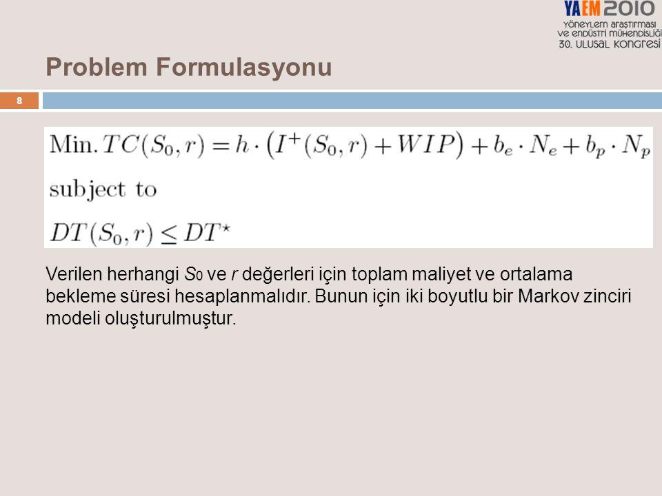 8 Problem Formulasyonu Verilen herhangi S 0 ve r değerleri için toplam maliyet ve ortalama bekleme süresi hesaplanmalıdır. Bunun için iki boyutlu bir