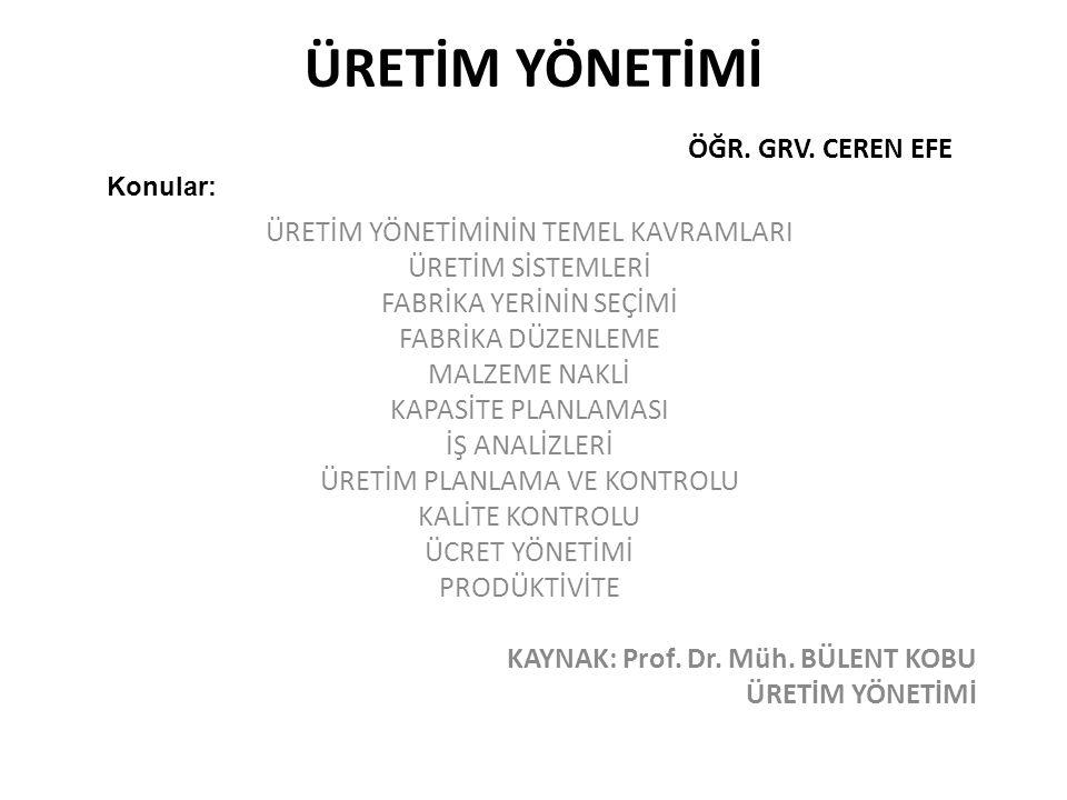 ÜRETİM YÖNETİMİ ÖĞR.GRV.