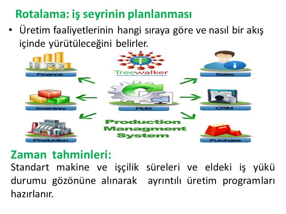 Rotalama: iş seyrinin planlanması Üretim faaliyetlerinin hangi sıraya göre ve nasıl bir akış içinde yürütüleceğini belirler.