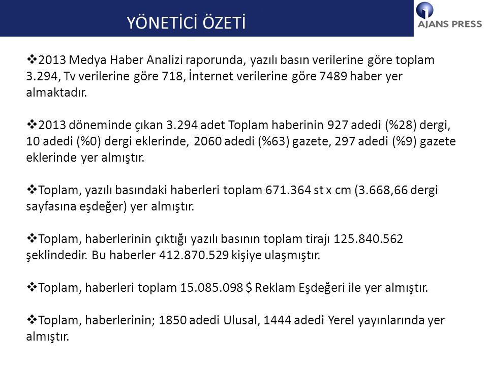 YÖNETİCİ ÖZETİ  2013 Medya Haber Analizi raporunda, yazılı basın verilerine göre toplam 3.294, Tv verilerine göre 718, İnternet verilerine göre 7489