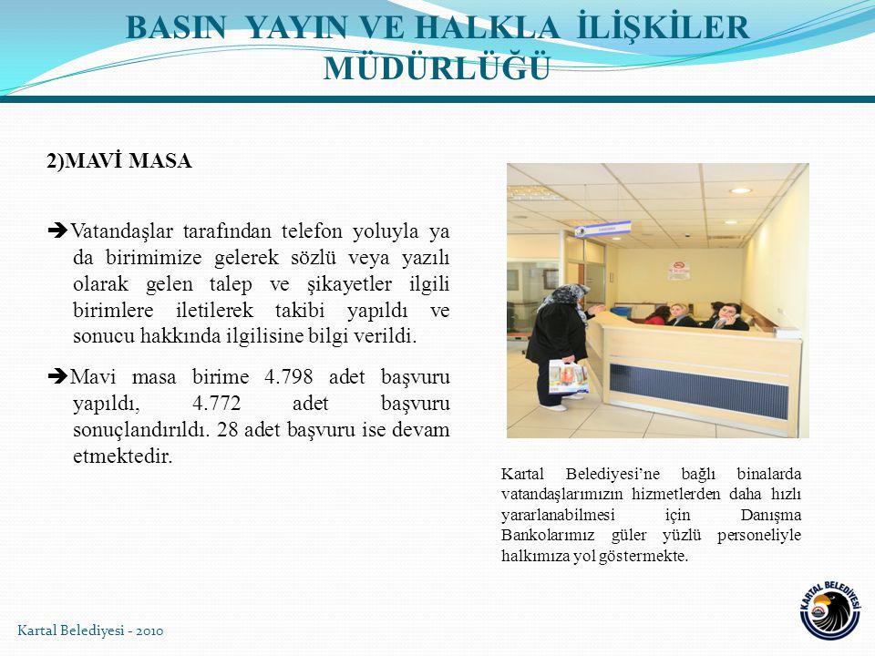 Kartal Belediyesi - 2010 2)MAVİ MASA  Vatandaşlar tarafından telefon yoluyla ya da birimimize gelerek sözlü veya yazılı olarak gelen talep ve şikayet