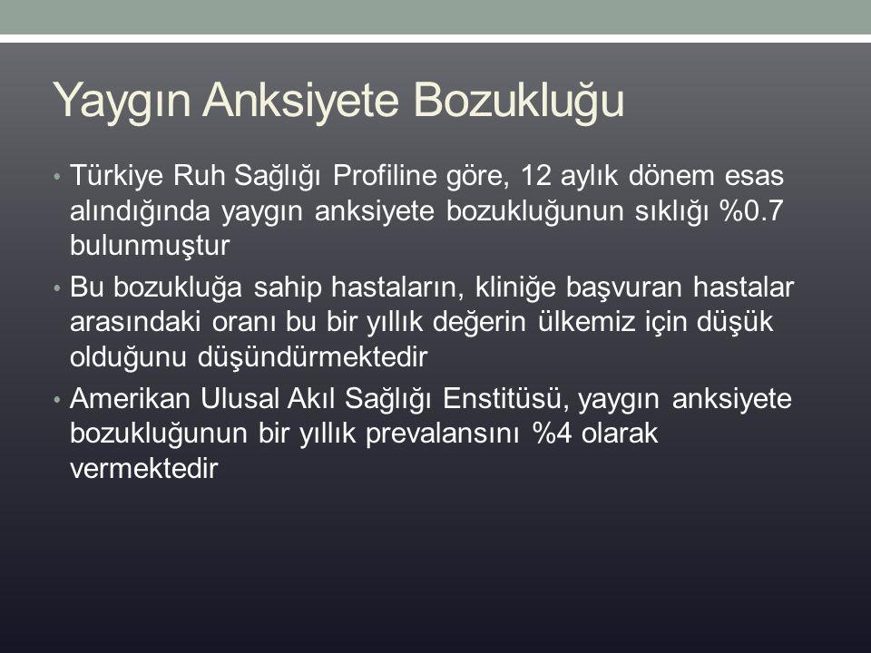 Yaygın Anksiyete Bozukluğu Türkiye Ruh Sağlığı Profiline göre, 12 aylık dönem esas alındığında yaygın anksiyete bozukluğunun sıklığı %0.7 bulunmuştur