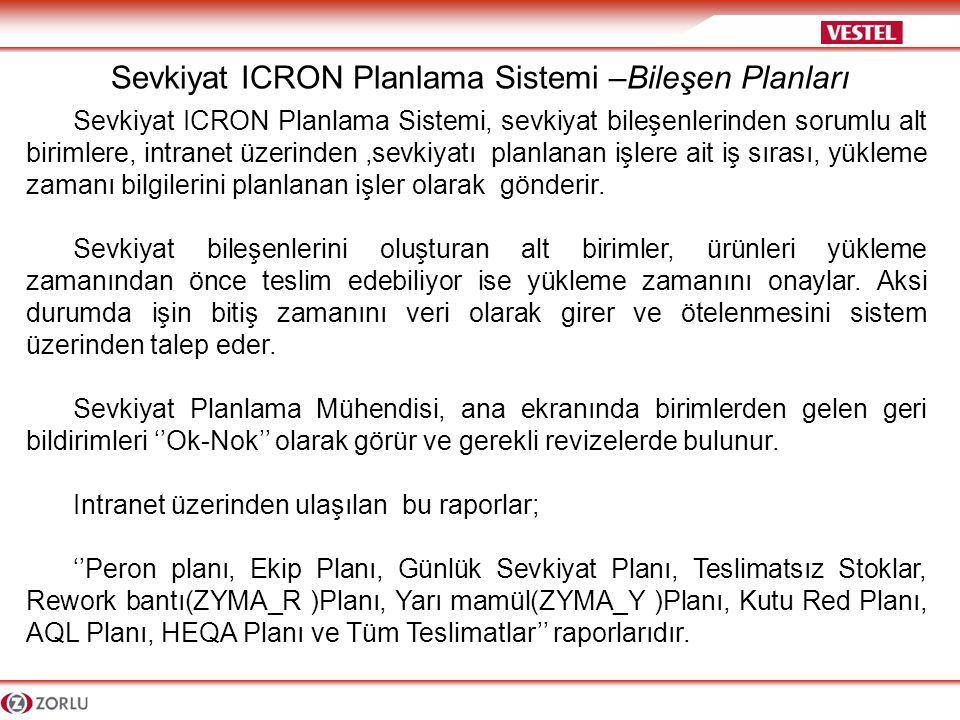 Sevkiyat ICRON Planlama Sistemi –Bileşen Planları Sevkiyat ICRON Planlama Sistemi, sevkiyat bileşenlerinden sorumlu alt birimlere, intranet üzerinden,sevkiyatı planlanan işlere ait iş sırası, yükleme zamanı bilgilerini planlanan işler olarak gönderir.