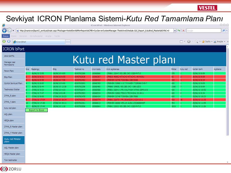 Sevkiyat ICRON Planlama Sistemi-Kutu Red Tamamlama Planı