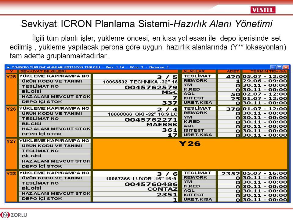 Sevkiyat ICRON Planlama Sistemi-Hazırlık Alanı Yönetimi İlgili tüm planlı işler, yükleme öncesi, en kısa yol esası ile depo içerisinde set edilmiş, yükleme yapılacak perona göre uygun hazırlık alanlarında (Y** lokasyonları) tam adette gruplanmaktadırlar.