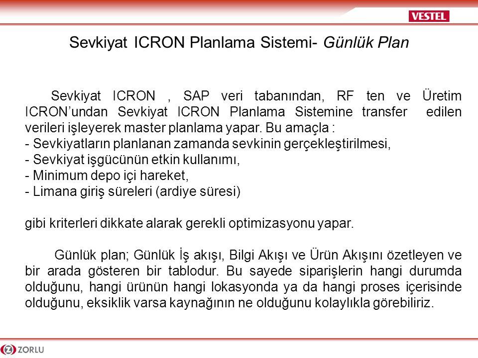 Sevkiyat ICRON Planlama Sistemi- Günlük Plan Sevkiyat ICRON, SAP veri tabanından, RF ten ve Üretim ICRON'undan Sevkiyat ICRON Planlama Sistemine transfer edilen verileri işleyerek master planlama yapar.