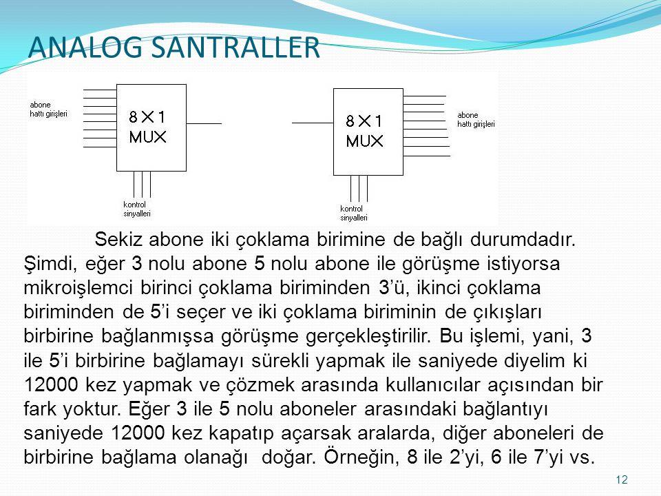 12 ANALOG SANTRALLER Sekiz abone iki çoklama birimine de bağlı durumdadır.