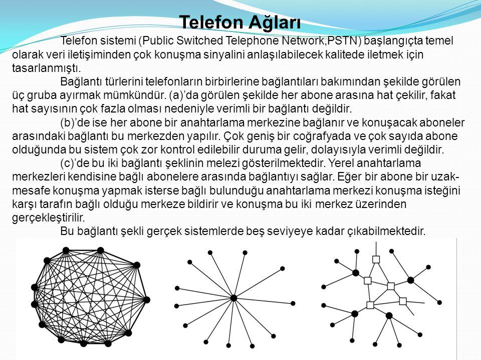 2 Telefon Ağları Telefon sistemi (Public Switched Telephone Network,PSTN) başlangıçta temel olarak veri iletişiminden çok konuşma sinyalini anlaşılabilecek kalitede iletmek için tasarlanmıştı.