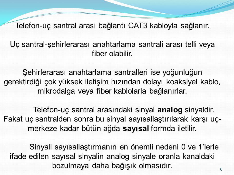 6 Telefon-uç santral arası bağlantı CAT3 kabloyla sağlanır.