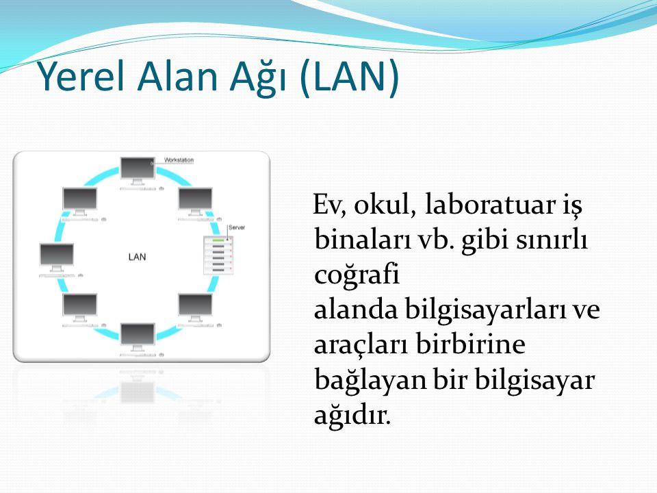 Yerel Alan Ağı (LAN) Örnekler İnternet Kafe Okullardaki Ağlar Küçük Ofislerdeki Ağlar Hastanelerdeki Ağlar