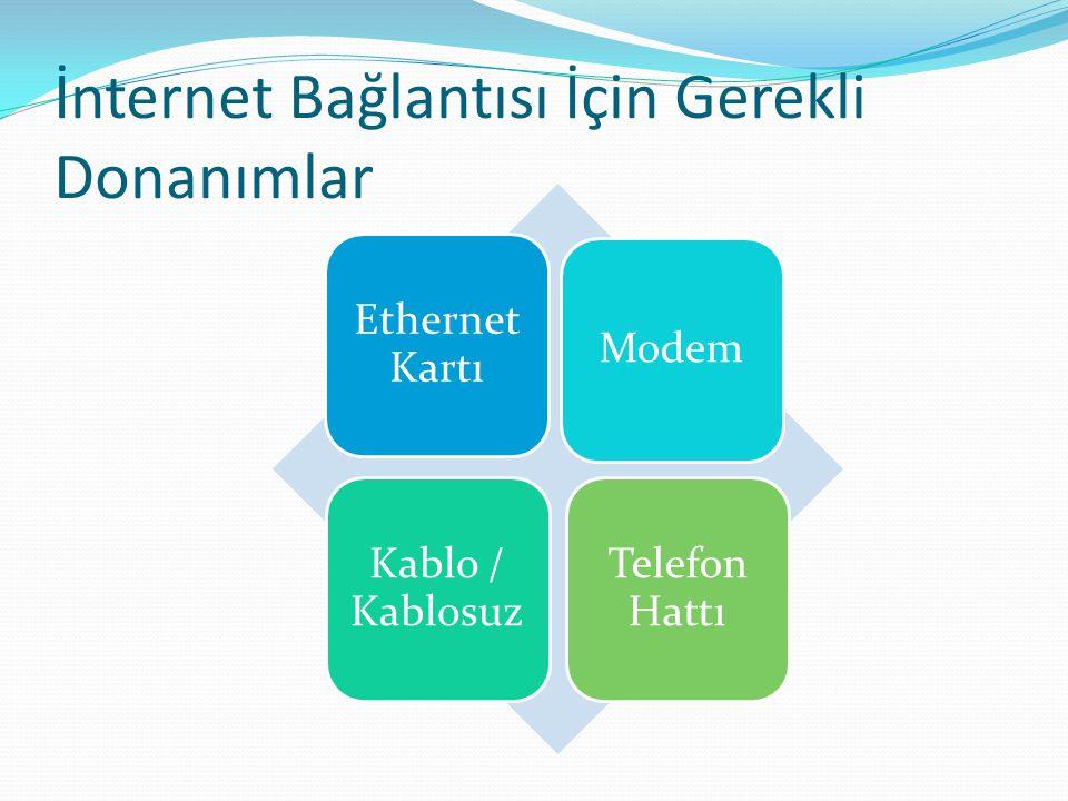 İnternet Bağlantısı İçin Gerekli Donanımlar Ethernet Kartı: Bilgisayar ile modem arasındaki ilişkiyi sağlayan parçadır.