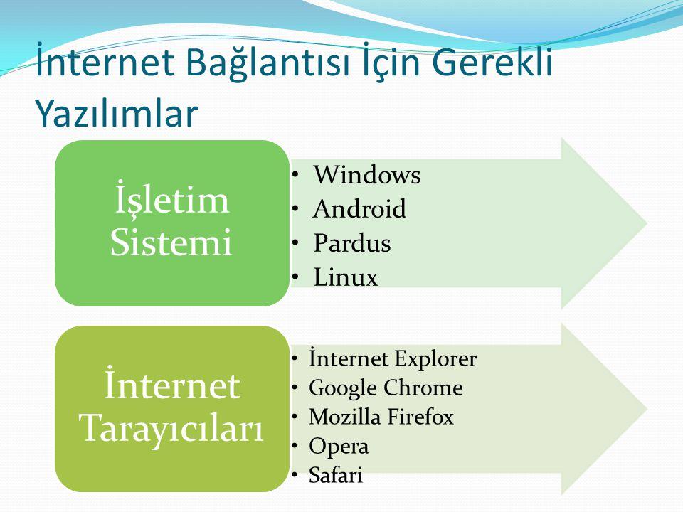 İnternet Bağlantısı İçin Gerekli Yazılımlar Gerek bilgisayar gerekse diğer aletlerle internete bağlanmak için mutlaka işletim sistemlerine gereksinim vardır.