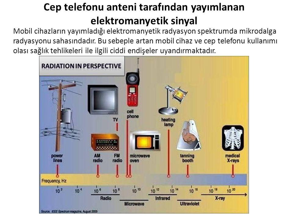 Cep telefonu anteni tarafından yayımlanan elektromanyetik sinyal Mobil cihazların yayımladığı elektromanyetik radyasyon spektrumda mikrodalga radyasyonu sahasındadır.