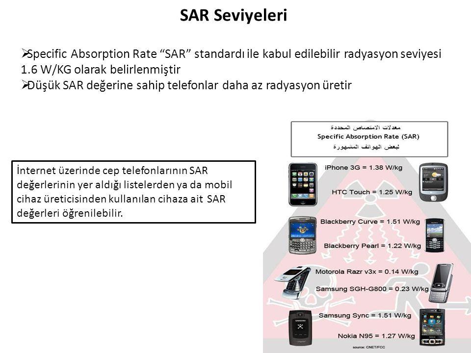  Specific Absorption Rate SAR standardı ile kabul edilebilir radyasyon seviyesi 1.6 W/KG olarak belirlenmiştir  Düşük SAR değerine sahip telefonlar daha az radyasyon üretir SAR Seviyeleri İnternet üzerinde cep telefonlarının SAR değerlerinin yer aldığı listelerden ya da mobil cihaz üreticisinden kullanılan cihaza ait SAR değerleri öğrenilebilir.