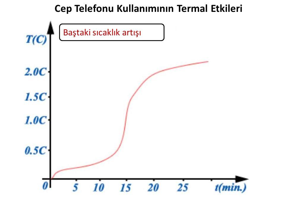 Baştaki sıcaklık artışı Cep Telefonu Kullanımının Termal Etkileri