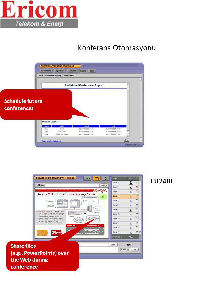 Konferans Otomasyonu EU24BL Share files (e.g., PowerPoints) over the Web during conference Schedule future conferences