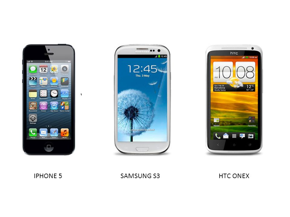 IPHONE 5SAMSUNG S3HTC ONEX