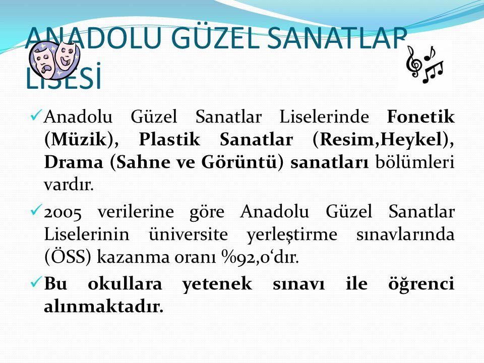 ANADOLU GÜZEL SANATLAR LİSESİ Anadolu Güzel Sanatlar Liselerinde Fonetik (Müzik), Plastik Sanatlar (Resim,Heykel), Drama (Sahne ve Görüntü) sanatları