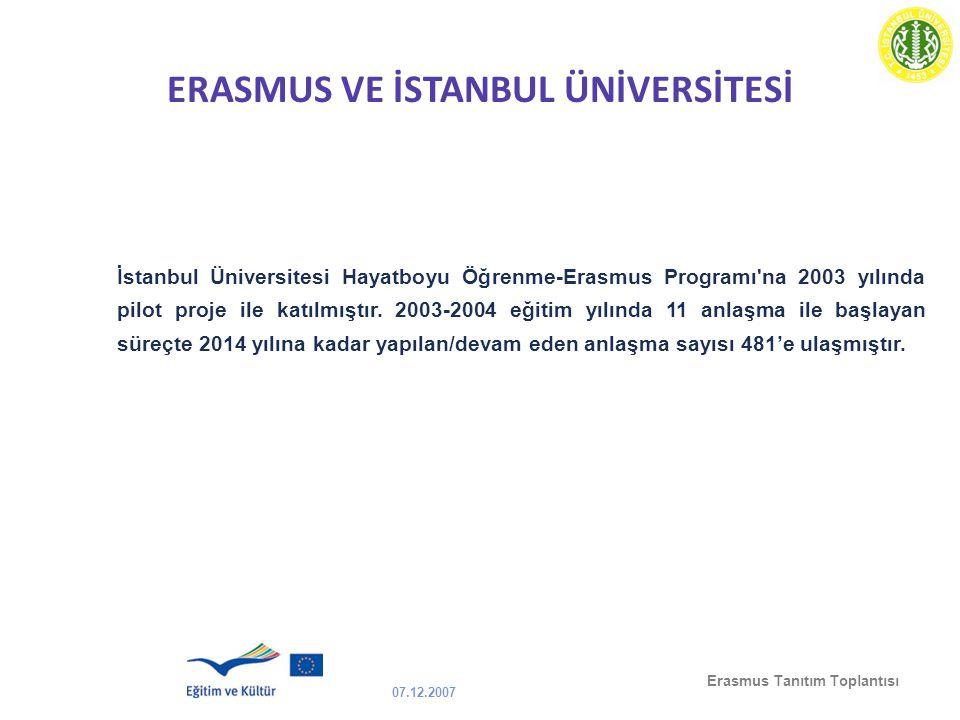07.12.2007 Erasmus Tanıtım Toplantısı İstanbul Üniversitesi Hayatboyu Öğrenme-Erasmus Programı'na 2003 yılında pilot proje ile katılmıştır. 2003-2004