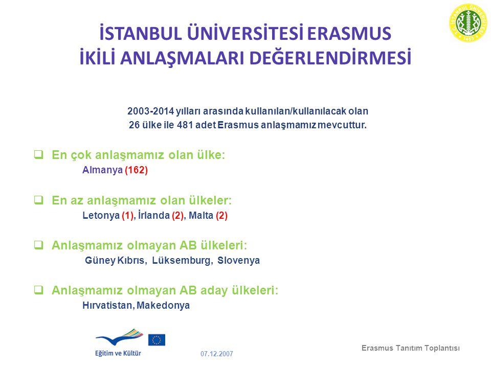 07.12.2007 Erasmus Tanıtım Toplantısı 2003-2014 yılları arasında kullanılan/kullanılacak olan 26 ülke ile 481 adet Erasmus anlaşmamız mevcuttur.  En