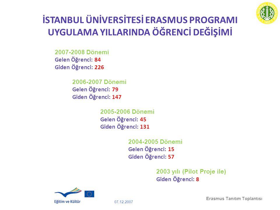07.12.2007 Erasmus Tanıtım Toplantısı 2007-2008 Dönemi Gelen Öğrenci: 84 Giden Öğrenci: 226 2006-2007 Dönemi Gelen Öğrenci: 79 Giden Öğrenci: 147 2005