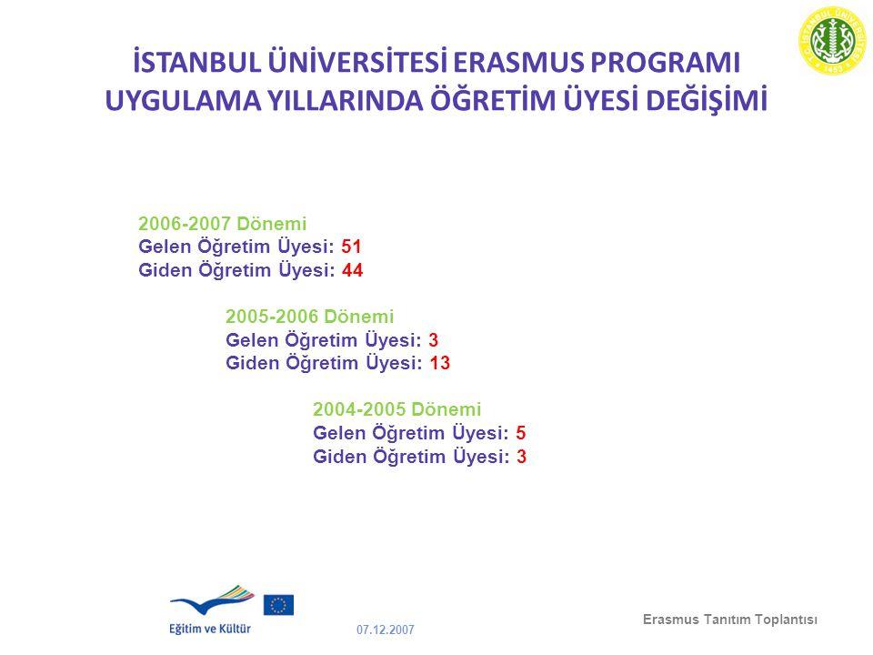 07.12.2007 Erasmus Tanıtım Toplantısı 2006-2007 Dönemi Gelen Öğretim Üyesi: 51 Giden Öğretim Üyesi: 44 2005-2006 Dönemi Gelen Öğretim Üyesi: 3 Giden Ö
