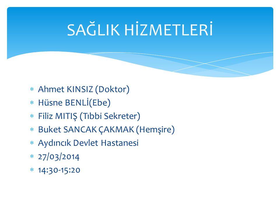  Ahmet KINSIZ (Doktor)  Hüsne BENLİ(Ebe)  Filiz MITIŞ (Tıbbi Sekreter)  Buket SANCAK ÇAKMAK (Hemşire)  Aydıncık Devlet Hastanesi  27/03/2014  1