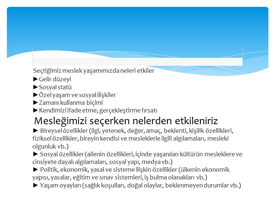  Zafer YILDIZ  Aydıncık Müftülüğü  25/03/2014  14:30-15:20 MÜFTÜ