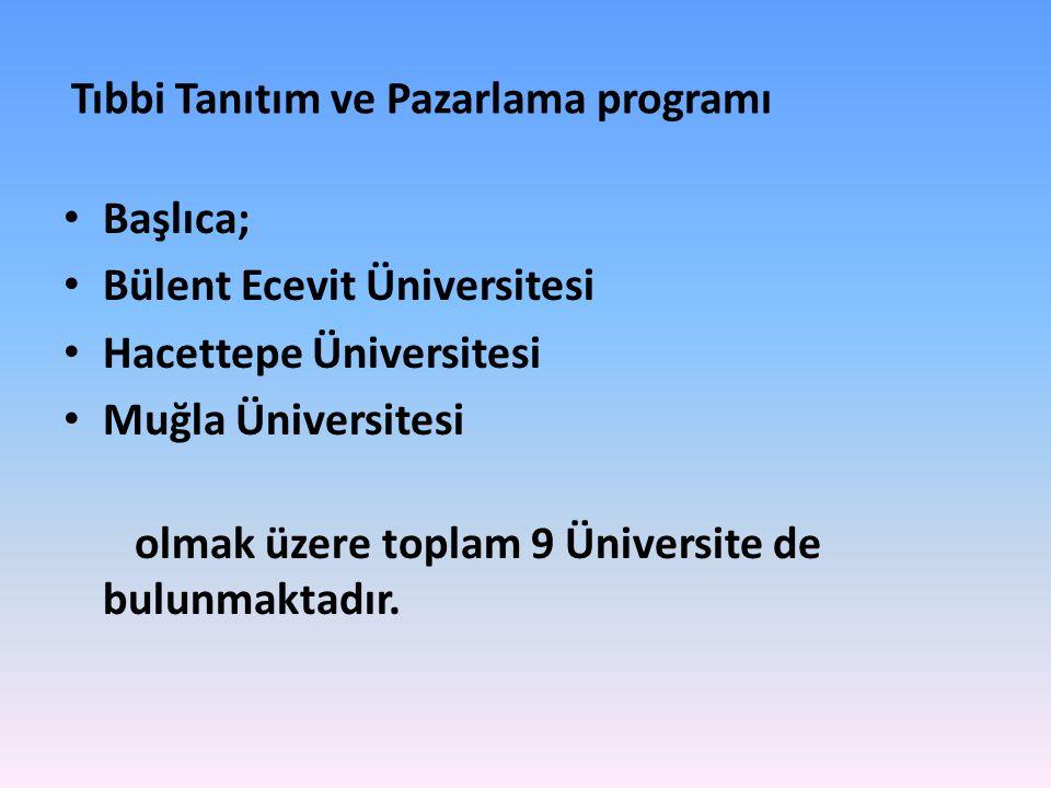 Tıbbi Tanıtım ve Pazarlama programı Başlıca; Bülent Ecevit Üniversitesi Hacettepe Üniversitesi Muğla Üniversitesi olmak üzere toplam 9 Üniversite de b
