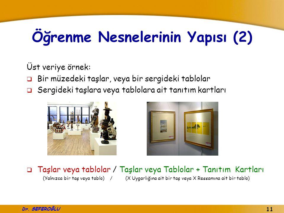 Dr. SEFEROĞLU 11 Öğrenme Nesnelerinin Yapısı (2) Üst veriye örnek:  Bir müzedeki taşlar, veya bir sergideki tablolar  Sergideki taşlara veya tablola