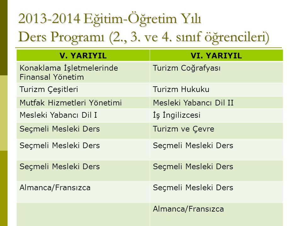 2013-2014 Eğitim-Öğretim Yılı Ders Programı (2., 3. ve 4. sınıf öğrencileri) V. YARIYILVI. YARIYIL Konaklama İşletmelerinde Finansal Yönetim Turizm Co