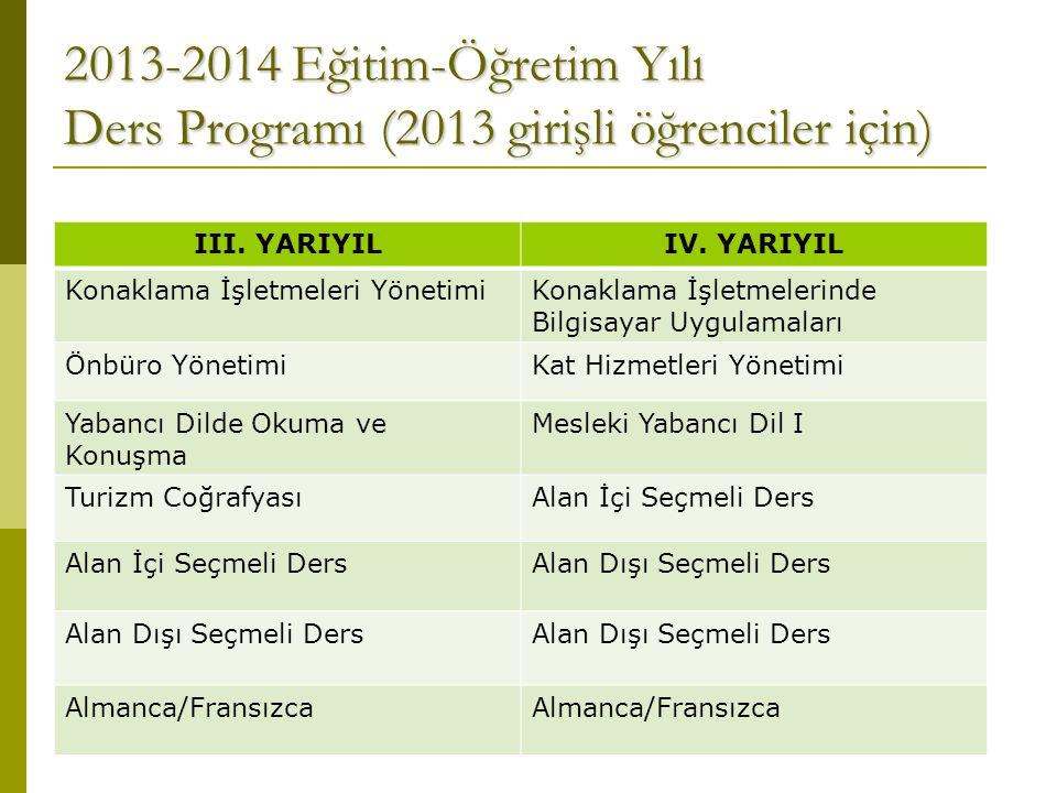 2013-2014 Eğitim-Öğretim Yılı Ders Programı (2013 girişli öğrenciler için) III. YARIYILIV. YARIYIL Konaklama İşletmeleri YönetimiKonaklama İşletmeleri