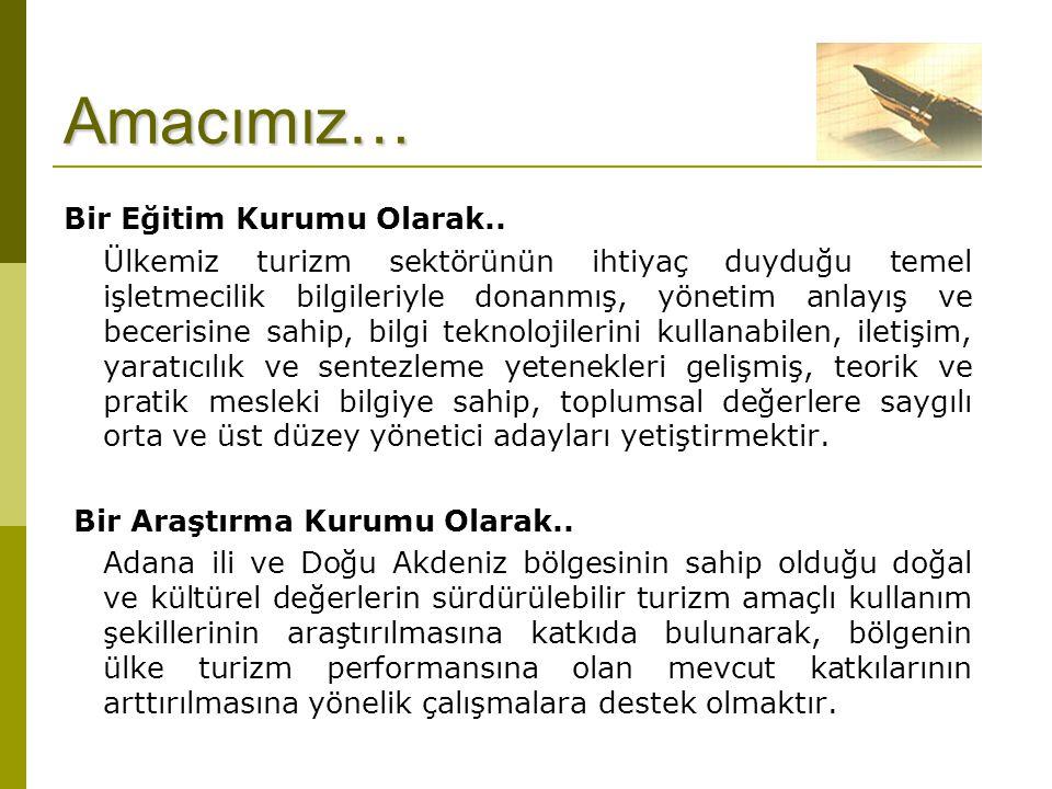 2013-2014 Eğitim-Öğretim Yılı Ders Programı (2., 3.