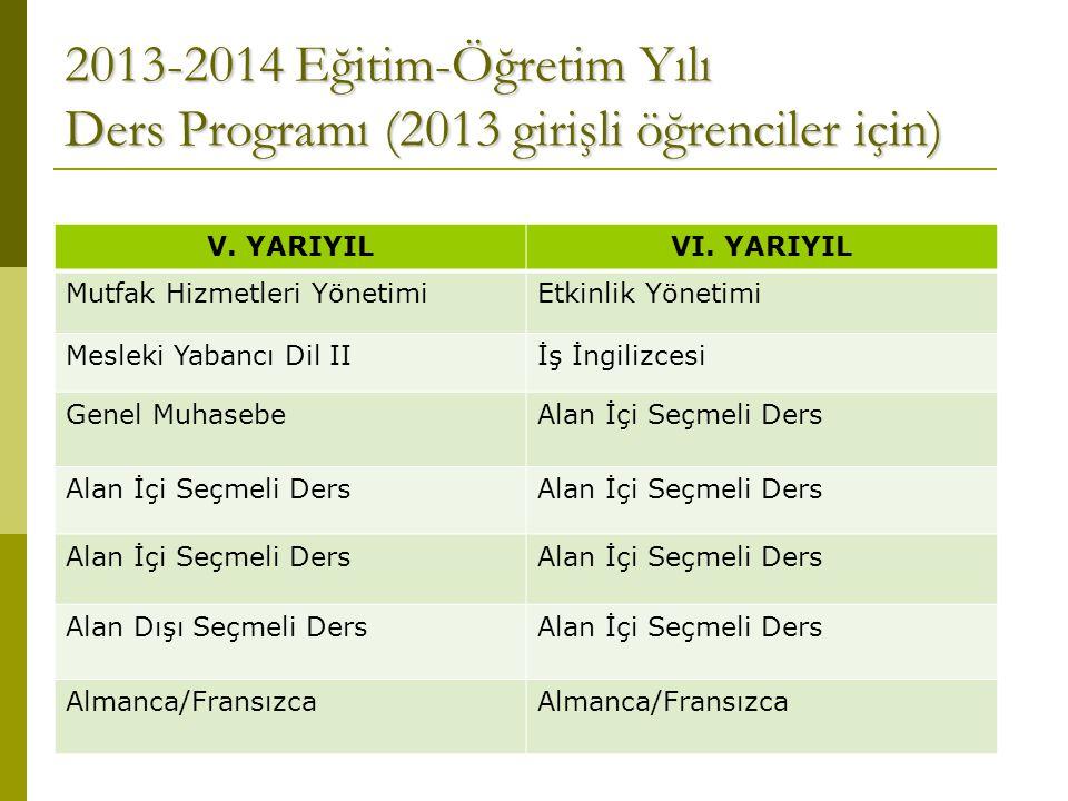 2013-2014 Eğitim-Öğretim Yılı Ders Programı (2013 girişli öğrenciler için) V. YARIYILVI. YARIYIL Mutfak Hizmetleri YönetimiEtkinlik Yönetimi Mesleki Y
