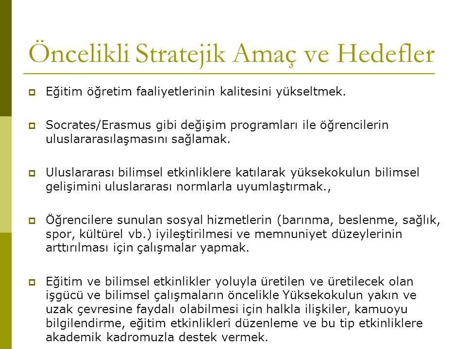 Öncelikli Stratejik Amaç ve Hedefler  Eğitim öğretim faaliyetlerinin kalitesini yükseltmek.  Socrates/Erasmus gibi değişim programları ile öğrencile