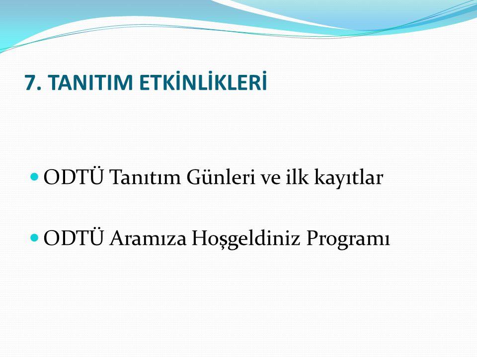 ODTÜ Tanıtım Günleri ve ilk kayıtlar ODTÜ Aramıza Hoşgeldiniz Programı 7. TANITIM ETKİNLİKLERİ