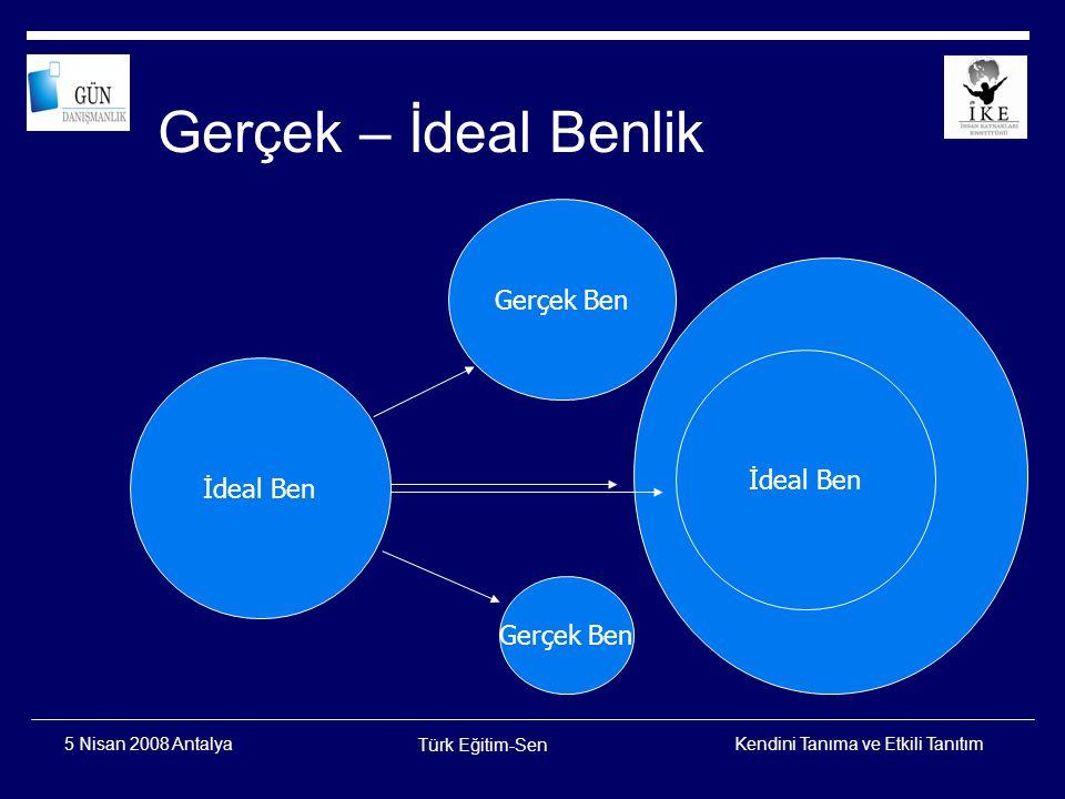 Kendini Tanıma ve Etkili Tanıtım Türk Eğitim-Sen 5 Nisan 2008 Antalya BENLİK YAPISI