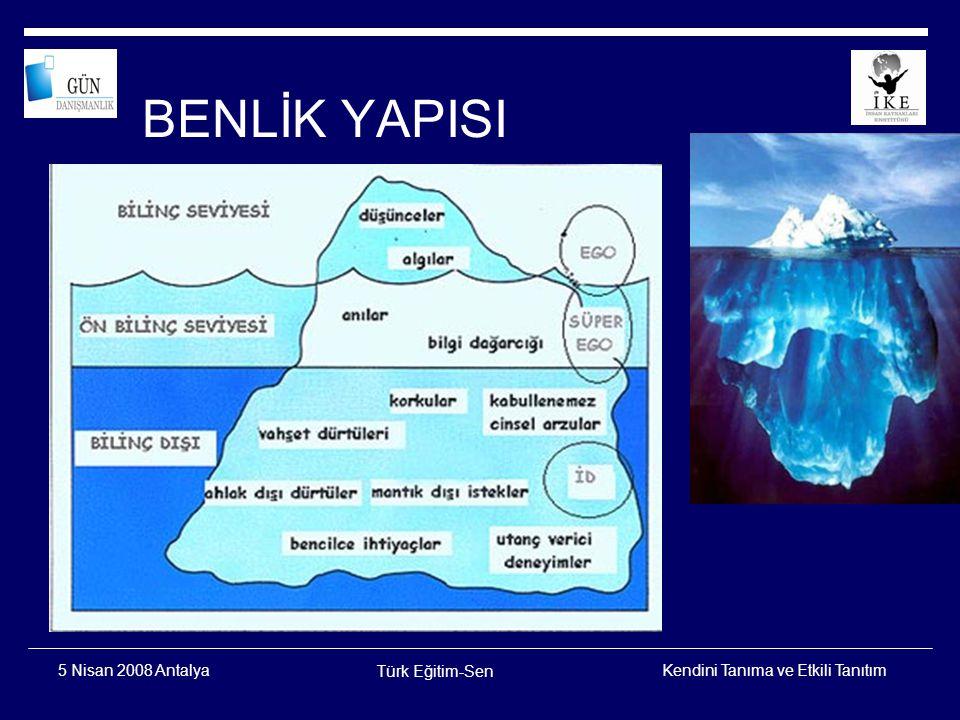 Kendini Tanıma ve Etkili Tanıtım Türk Eğitim-Sen 5 Nisan 2008 Antalya Kendini Tanımak  Duygu ve düşüncelerinin farkında olmak,  Güçlü ve geliştirilmesi gereken yönlerini bilmek Bunu yapabilen kişi  Duygu, düşünce ve davranışlarını yönetebilir  Kişiler arası ilişkilerinde olumlu ve yapıcı olabilir.