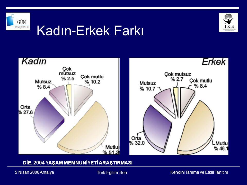 Kendini Tanıma ve Etkili Tanıtım Türk Eğitim-Sen 5 Nisan 2008 Antalya Medeni Duruma Göre