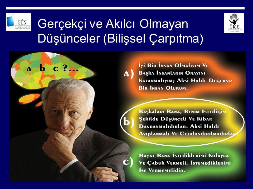Kendini Tanıma ve Etkili Tanıtım Türk Eğitim-Sen 5 Nisan 2008 Antalya Ellis'in ABCDE'si  A:adversity/antecedent (tetikleyici)  B:belief (inanç)  C:consequence (Sonuç)  D:dispute (tersini zorlama)  E:effective (etkili yeniden düşünce)