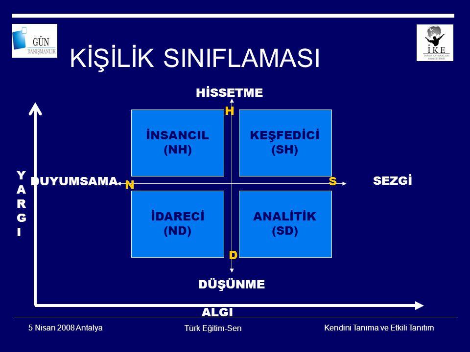 Kendini Tanıma ve Etkili Tanıtım Türk Eğitim-Sen 5 Nisan 2008 Antalya Bir Uygulama Duygularımızı fark edelim
