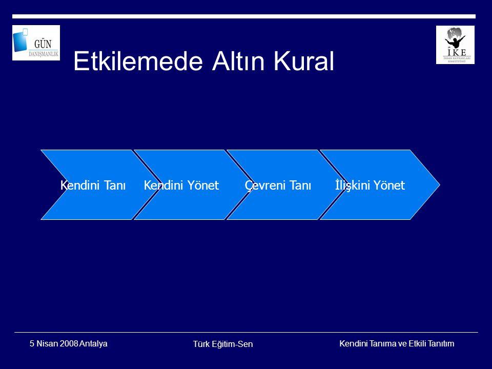 Kendini Tanıma ve Etkili Tanıtım Türk Eğitim-Sen 5 Nisan 2008 Antalya İnsanları etkilemenin 9 yolu  Güçlendirmek : Doğru insanları karar sürecine katmak ve onların desteğini almak, ilişkilerdeki engelleri aşmak ve enerjiyi hedefe yöneltmek açısından yararlıdır.