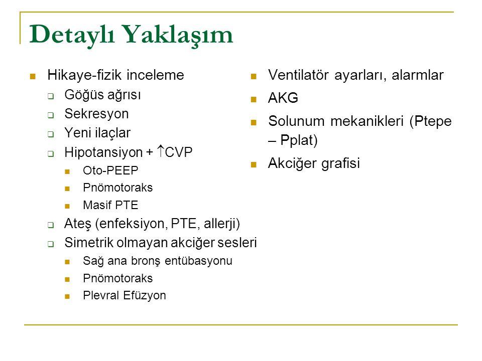 Detaylı Yaklaşım Hikaye-fizik inceleme  Göğüs ağrısı  Sekresyon  Yeni ilaçlar  Hipotansiyon +  CVP Oto-PEEP Pnömotoraks Masif PTE  Ateş (enfeksi
