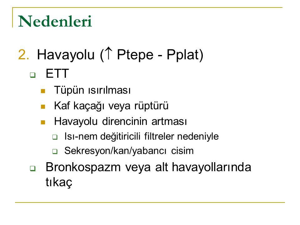Nedenleri 2.Havayolu (  Ptepe - Pplat)  ETT Tüpün ısırılması Kaf kaçağı veya rüptürü Havayolu direncinin artması  Isı-nem değitiricili filtreler ne