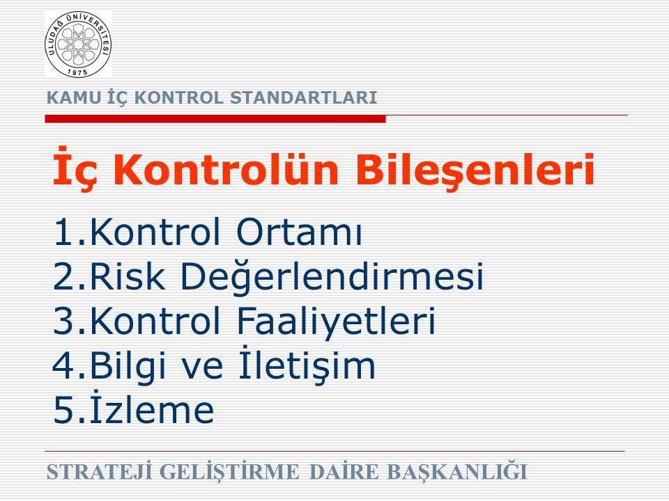 KAMU İÇ KONTROL STANDARTLARI STRATEJİ GELİŞTİRME DAİRE BAŞKANLIĞI İç Kontrolün Bileşenleri 1.Kontrol Ortamı 2.Risk Değerlendirmesi 3.Kontrol Faaliyetl