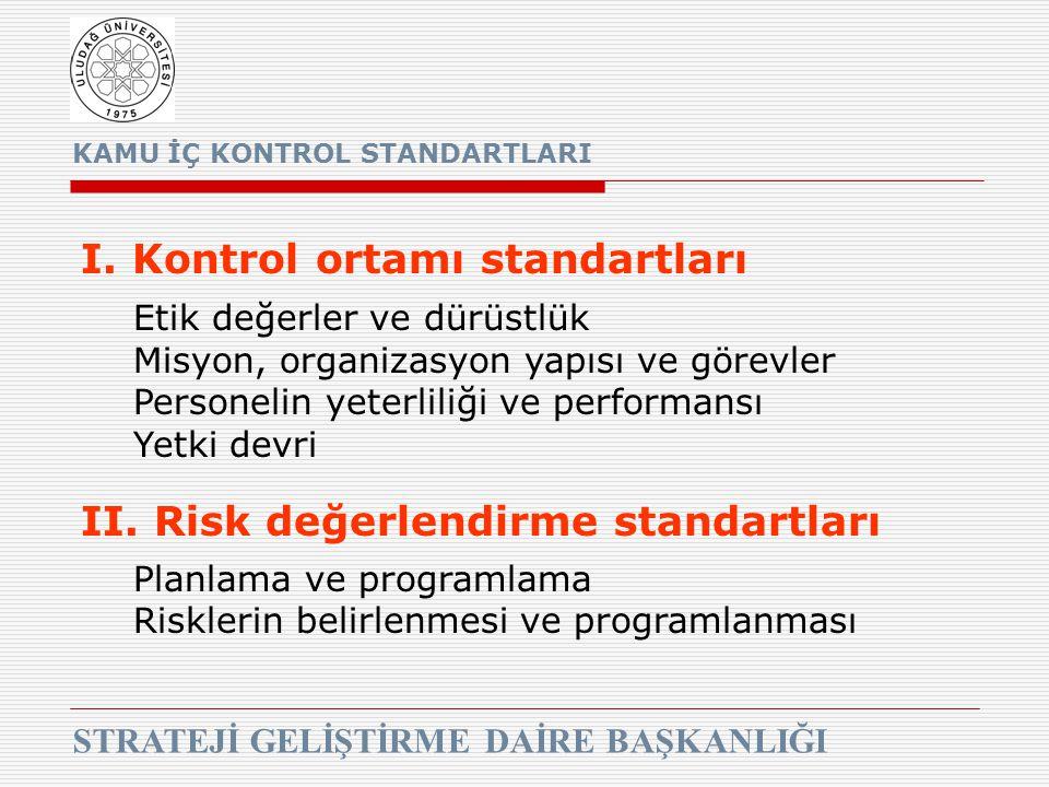 KAMU İÇ KONTROL STANDARTLARI STRATEJİ GELİŞTİRME DAİRE BAŞKANLIĞI I. Kontrol ortamı standartları Etik değerler ve dürüstlük Misyon, organizasyon yapıs