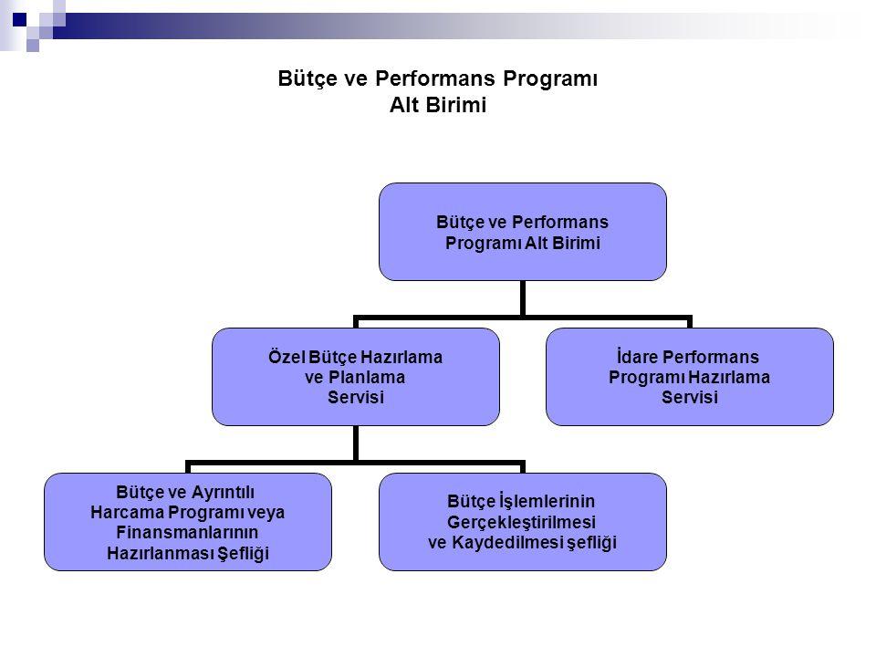 Bütçe ve Performans Programı Alt Birimi Özel Bütçe Hazırlama ve Planlama Servisi Bütçe ve Ayrıntılı Harcama Programı veya Finansmanlarının Hazırlanmas