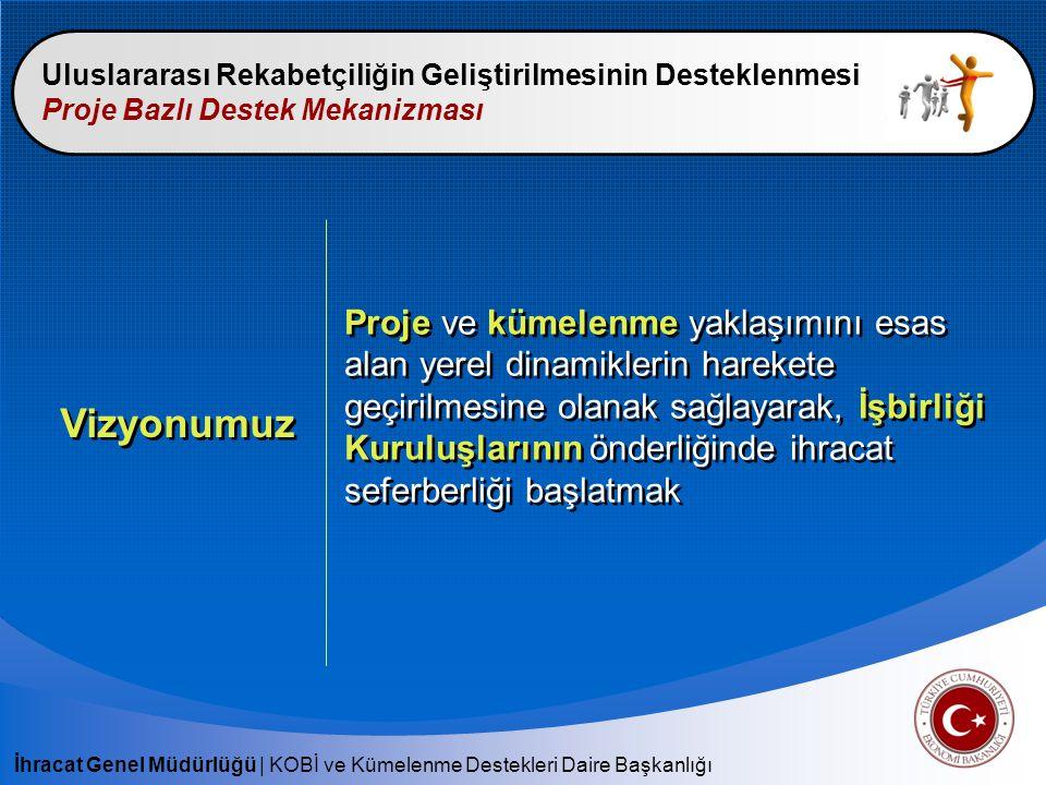 İhracat Genel Müdürlüğü   KOBİ ve Kümelenme Destekleri Daire Başkanlığı Uluslararası Rekabetçiliğin Geliştirilmesinin Desteklenmesi Proje Bazlı Destek Mekanizması Yurt Dışı Pazarlama ve Alım Heyeti Destek Kapsamındaki Giderler: - Ulaşım Giderleri - Konaklama Giderleri - Tanıtım ve Organizasyon Giderleri Destek Kapsamındaki Giderler: - Ulaşım Giderleri - Konaklama Giderleri - Tanıtım ve Organizasyon Giderleri